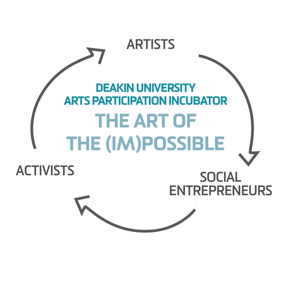 The-Art-of-the-Impossible-new-logo